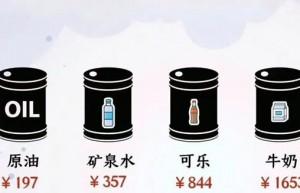 国内油价3月17日或迎下调 有望重返5元时代